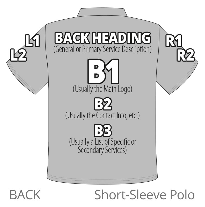 placement-SS-POLO-back